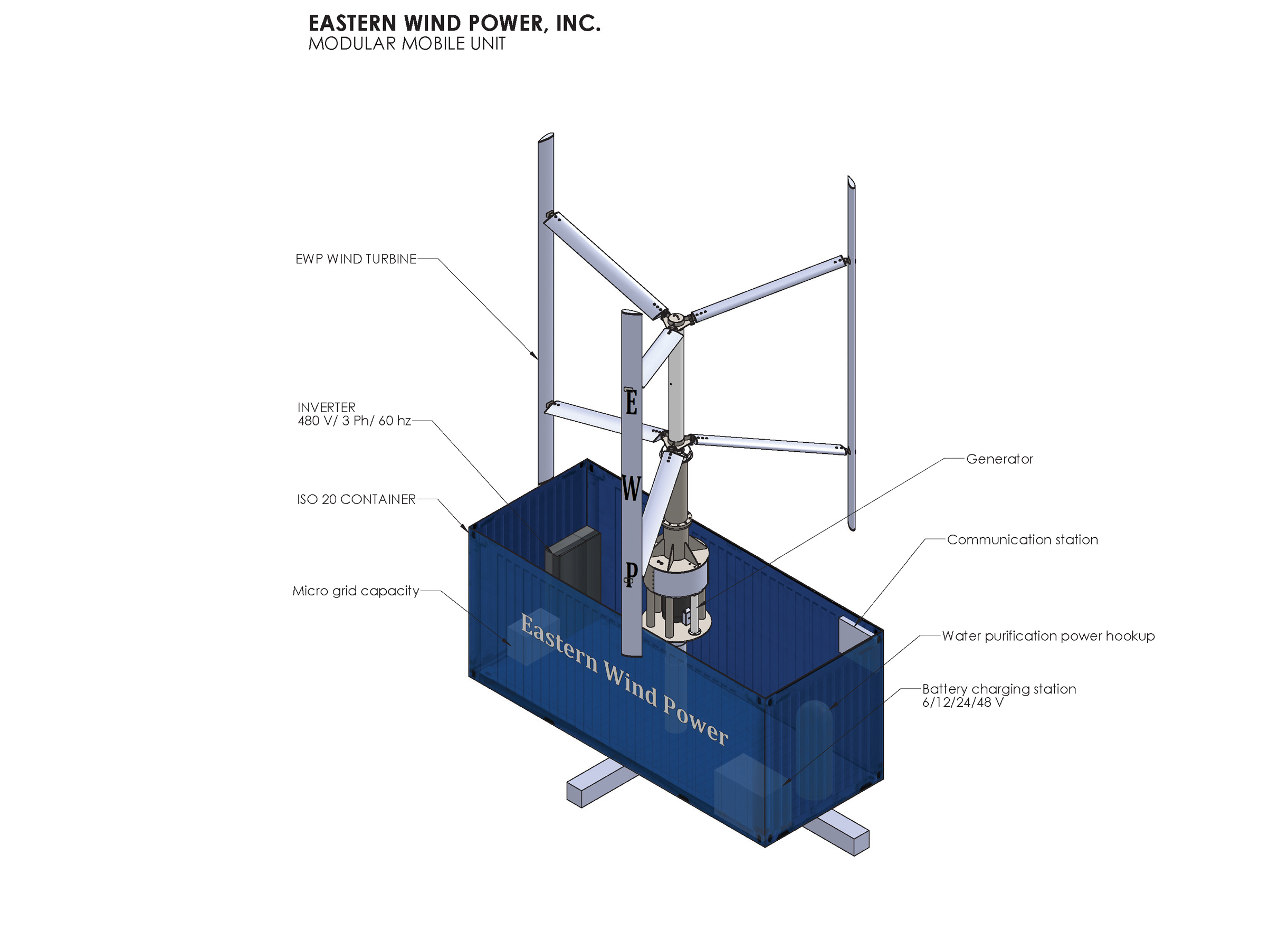 Eastern Wind Power Mobile Turbine